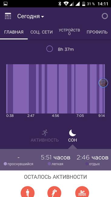 Фазы сна в приложении Misfit