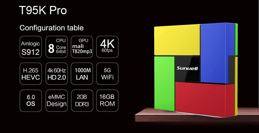 Sunvell T95K Pro характеристики
