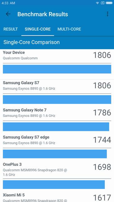 Одноядерный тест производительности Xiaomi Mi Note 2 в Geekbench