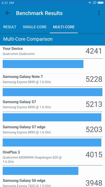 Мультиядерный тест производительности Xiaomi Mi Note 2 в Geekbench