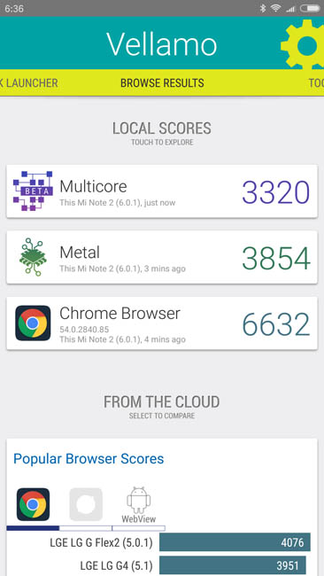 Тест производительности Xiaomi Mi Note 2 в Vellamo