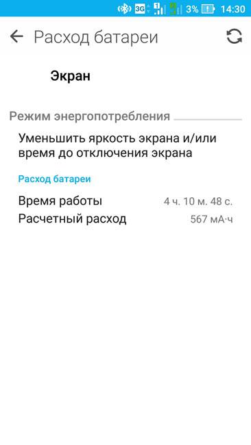 Расход энергии экраном Asus Zenfone 3