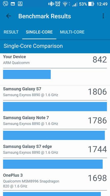 Одноядерный тест производительности Asus Zenfone 3 в Geekbench 4
