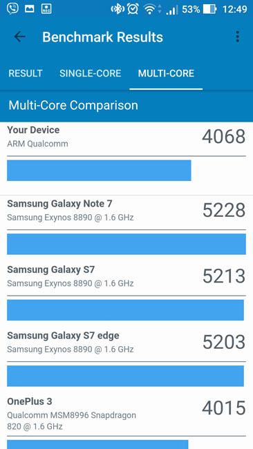 Мультиядерный тест производительности Asus Zenfone 3 в Geekbench 4