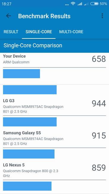 Одноядерный тест Xiaomi Redmi 4A на производительность в Geekbench 4