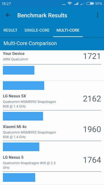 Мультиядерный тест Xiaomi Redmi 4A на производительность в Geekbench 4