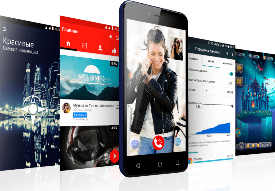 Highscreen Easy L и L Pro – новинки – близнецы от отечественной компании