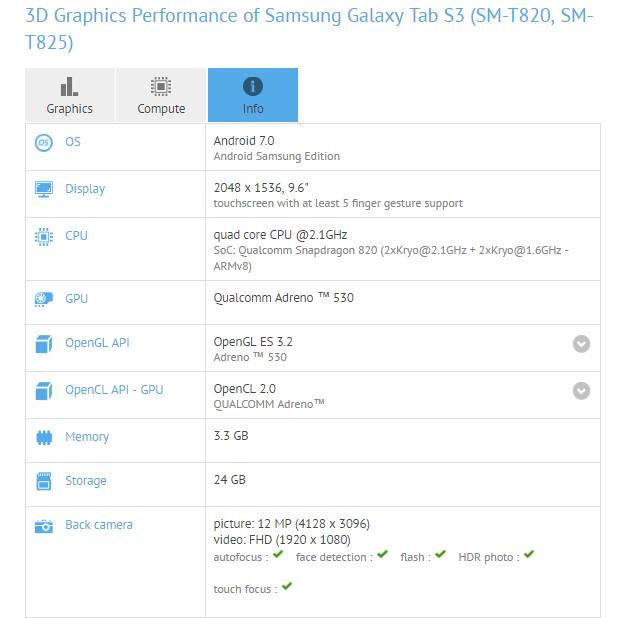 Samsung Galaxy Tab S3 тесты
