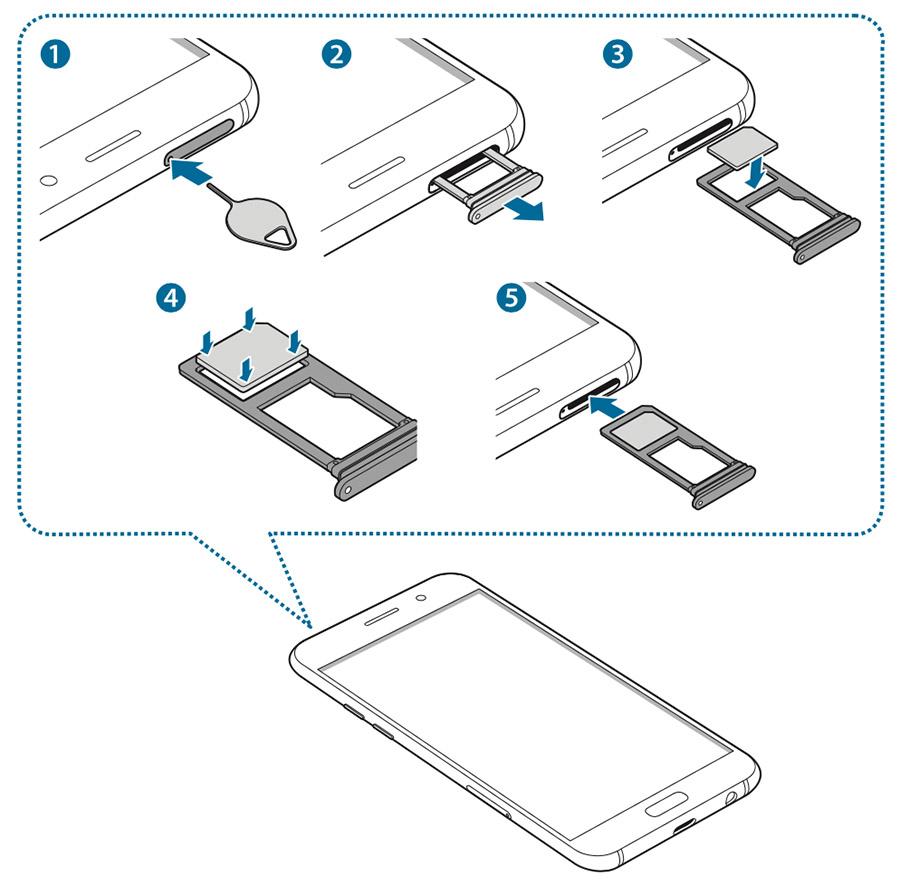 Как устанавливать SIM-карту и Micro SD в Samsung Galaxy A5/A7
