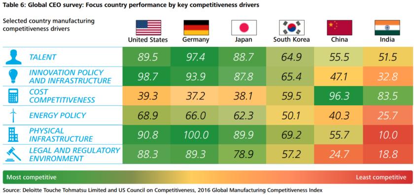 Почему китайские смартфоны дешевле конкурентов