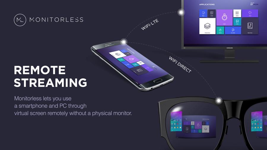 Samsung Monitorless