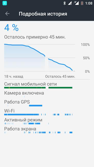 Расход энергии аккумулятора OnePlus 3T