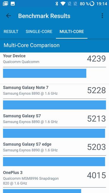 Многоядерный тест производительности OnePlus 3T в Geekbench 4