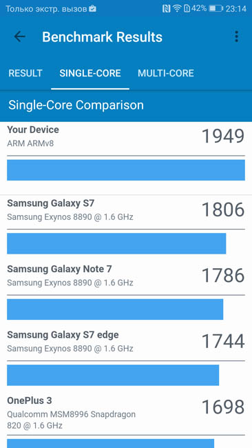 Одноядерный тест производительности Huawei P10 в Geekbench 4