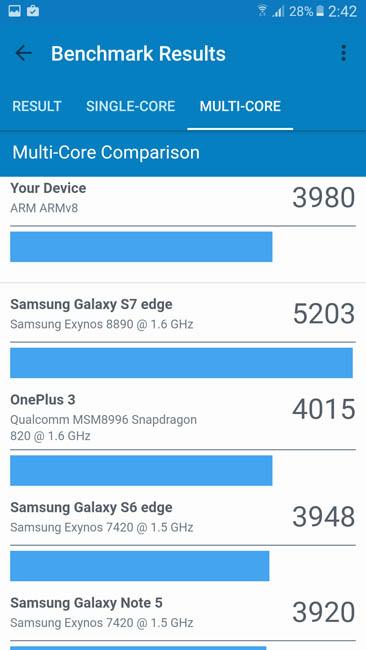 Мультиядерный тест Samsung Galaxy A7 (2017) в Geekbench 4