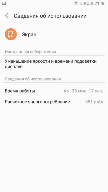 Время работы дисплея Samsung Galaxy A7 (2017) при активном использовании - 1 день