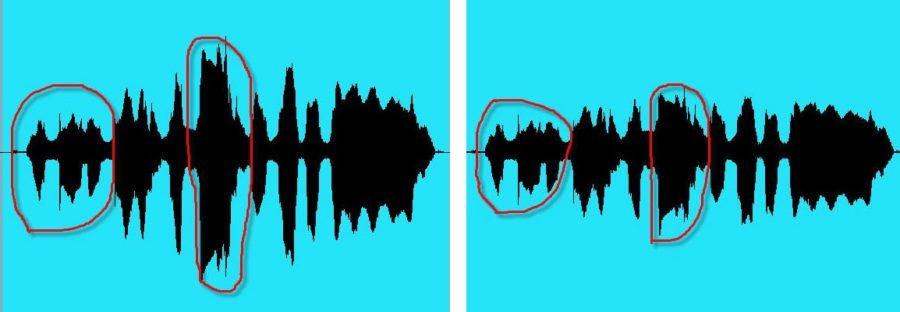 Компрессия звука