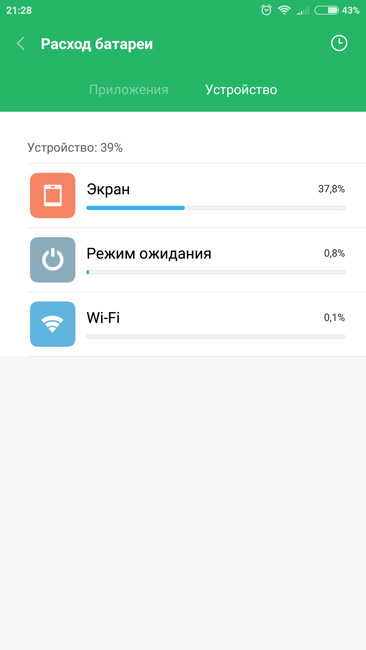 Батарея Xiaomi Redmi Note 4X