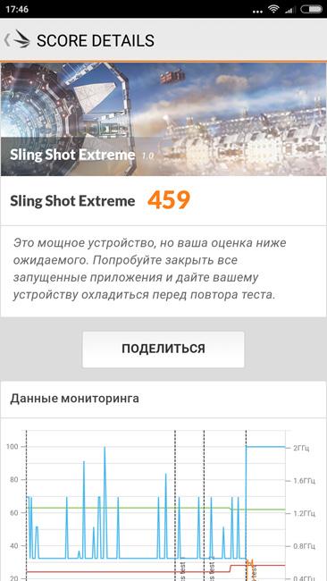 3DMark Рейтинг Antutu Antutu Xiaomi Redmi Note 4X