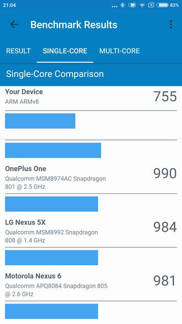 Одноядерный тест производительности Xiaomi Mi 5C в Geekbench 4