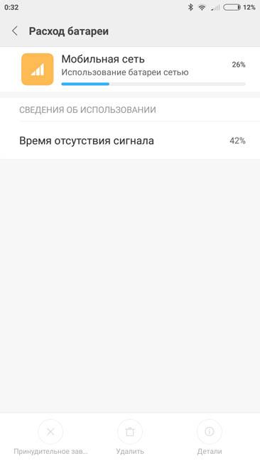 Время отсутствия сигнала сотовой сети на телефоне Xiaomi Mi 5C