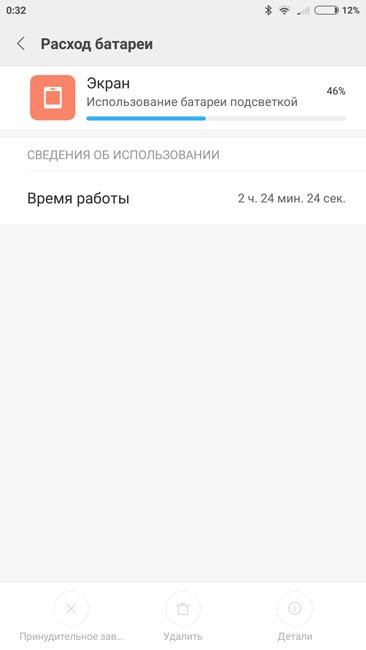 Время работы экрана Xiaomi Mi 5C