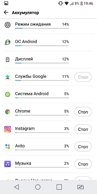 Расход энергии аккумулятора LG G6
