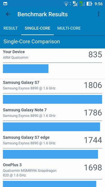 Тест одноядерной производительности Asus ZenFone 3 Zoom в Geekbench 4