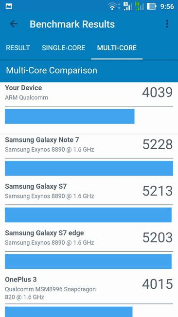 Мультиядерный тест производительности Asus ZenFone 3 Zoom в Geekbench 4