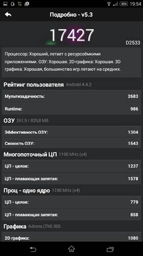 AnTuTu Sony Xperia C3