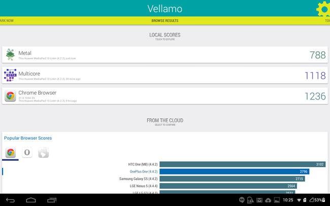 Huawei MediaPad 10 Link+ и Vellamo