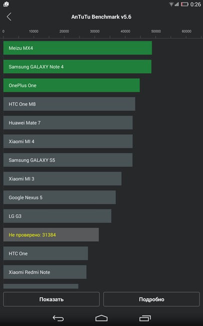 Lenovo TAB S8 и AnTuTu