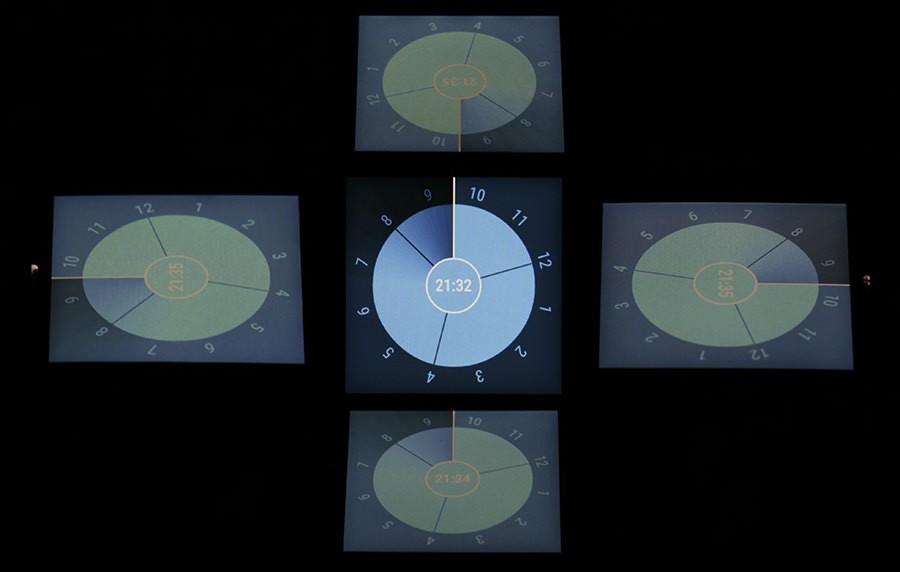 Углы обзора экранчика SmartWatch 3