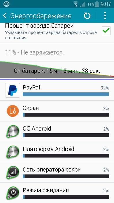 PayPal (энергопотребление)