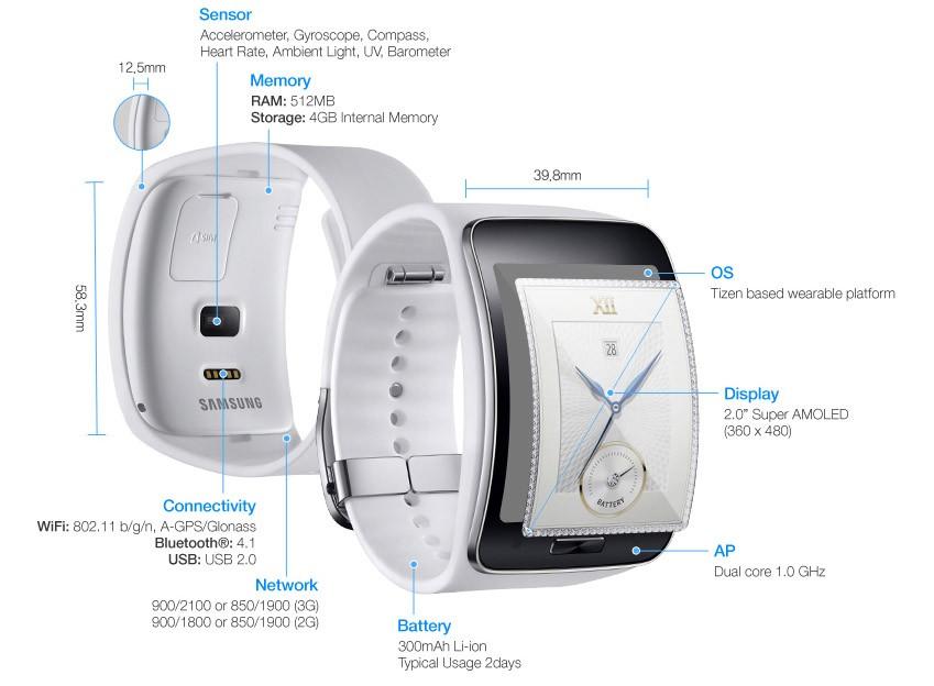 Samsung Gear S характеристики