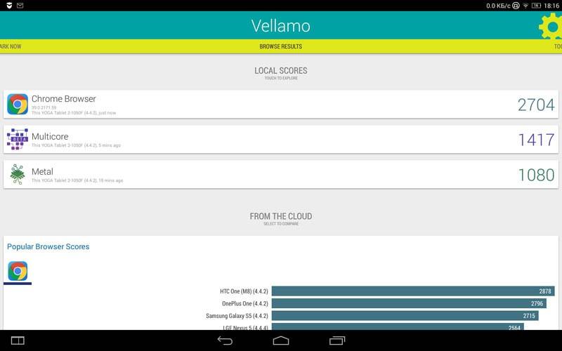 Vellamo (общий тест)