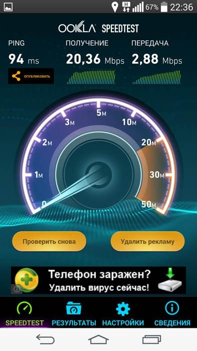 Vodafone (Чехия, скорость 2)